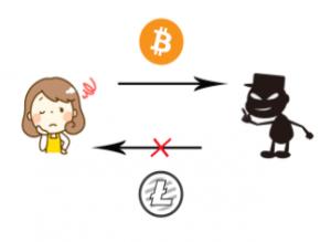 【仮想通貨取引革命】アトミックスワップとは